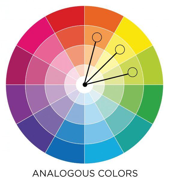 f4fa426a675 kombinovanie farieb, farebné kombinácie, ladenie farieb, ako kombinovať  farby, farebné koleso